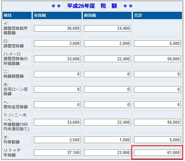 住民税計算3